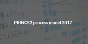 PRINCE2 Process Map, PRINCE2 PROCESS MODEL, PRINCE2 modèle de processus, PRINCE2 stroomscheme